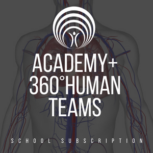 The 360° Force for Health Academy - Annual Subscription