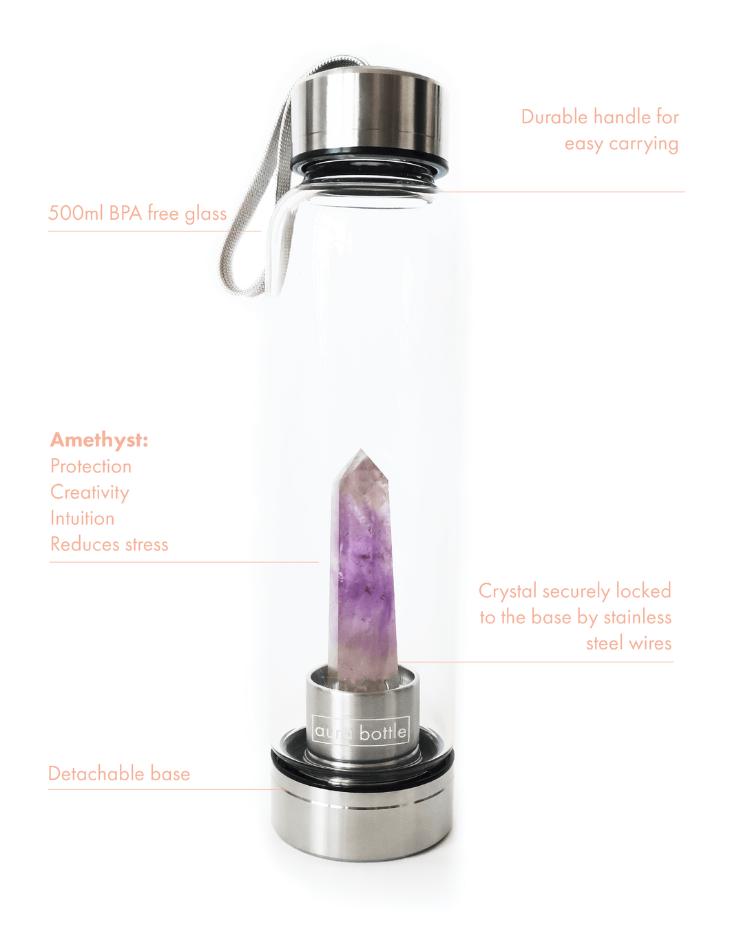 Amethyst Aura Bottle™