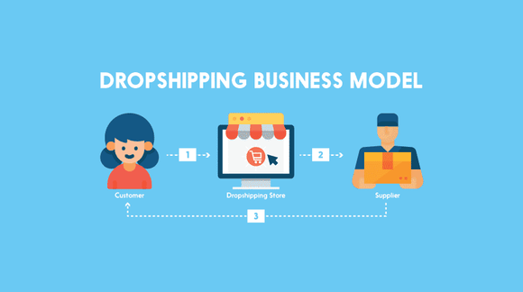 Our Dropshipping Service - How Does it Work?