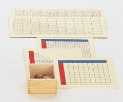 Multiplication Charts with tiles and box