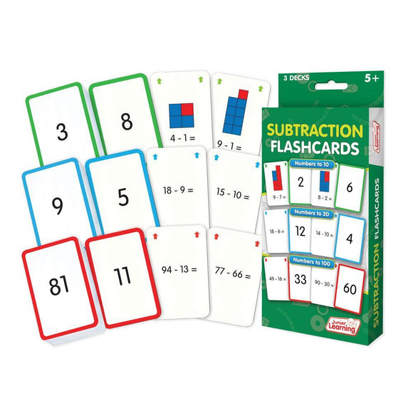 Subtraction Flashcards