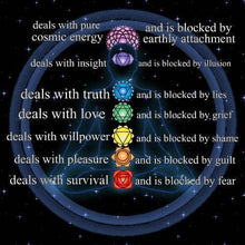 Crown Chakra (Sahasrara) Aura Spray