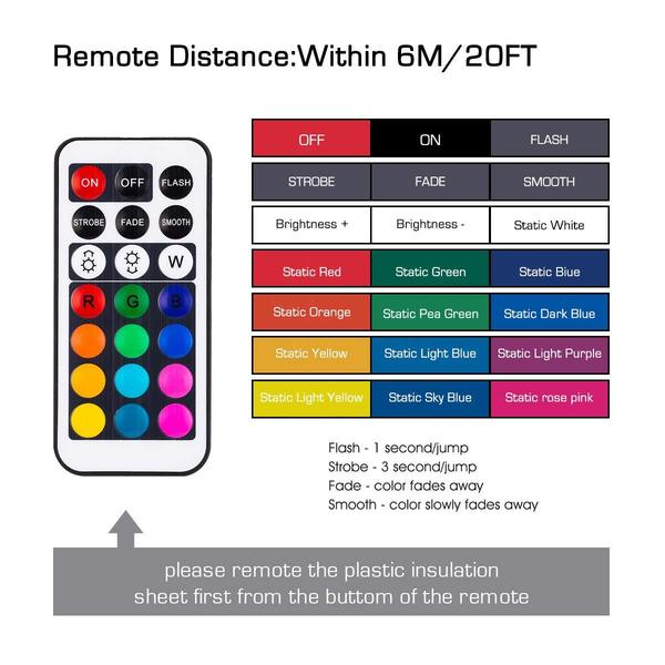 Color-Changing Remote-Controlled LED Wireless Lights(BUY 7 GET 12 + FREE SHIPPING + SAVE $30)