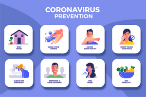 Coronavirus Prevention Sign