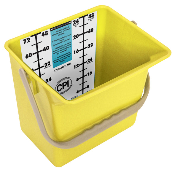 CPI Measuring Bucket