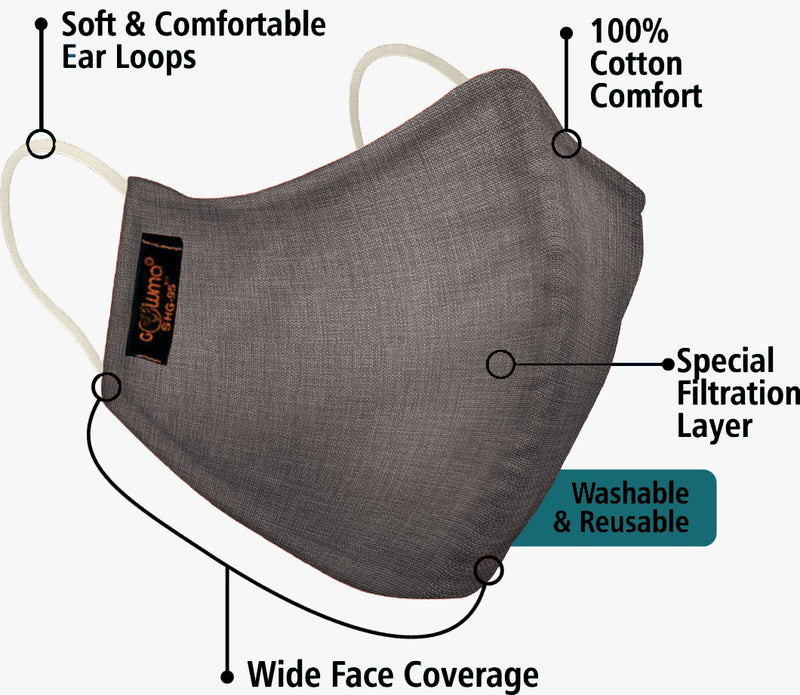Pack of 5 Gowma SHG-95 Mask 100% Cotton + Special Filter (PFE 96.7 at 0.3 micron, BFE 99%) Washable, Reusable