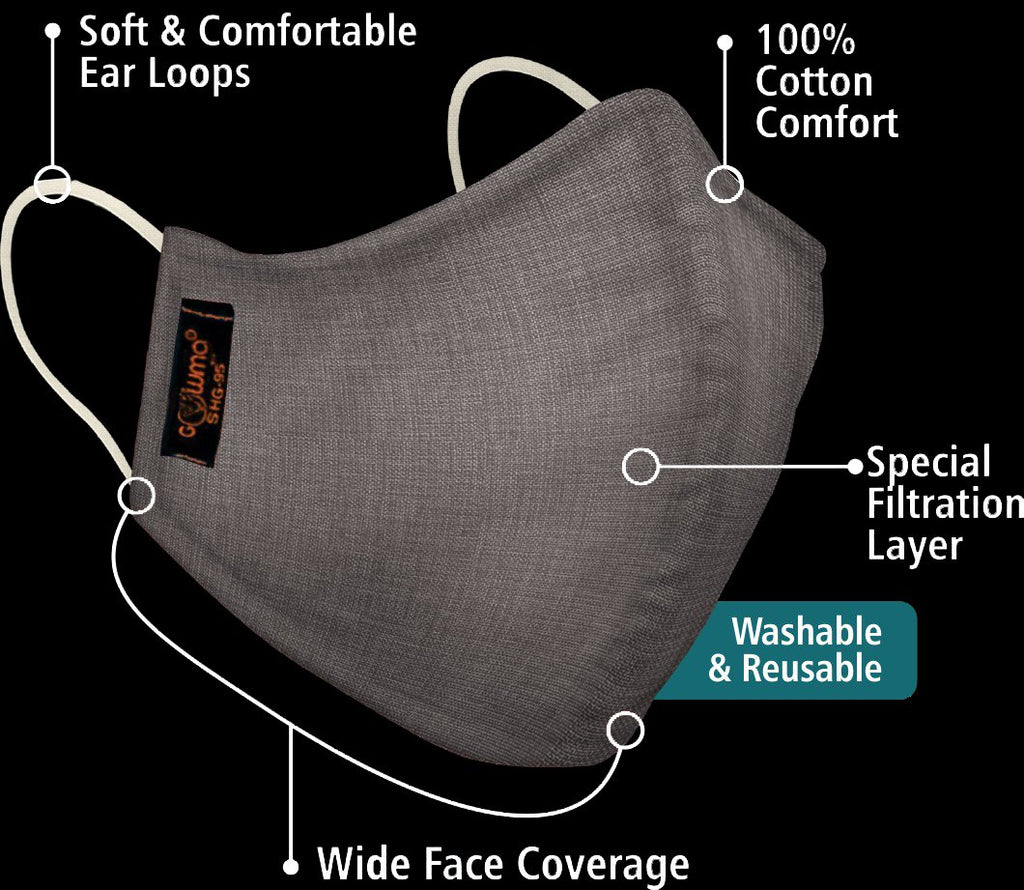 Pack of 10  Gowma SHG-95 Mask 100% Cotton + Special Filter (PFE 96.7 at 0.3 micron, BFE 99%) Washable, Reusable - Gowma Non Leather Pvt Ltd