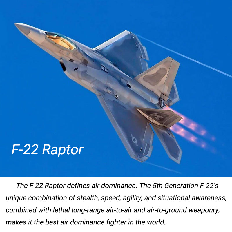 Phantom F-22 Raptor Land And Sea Remote Control Aircraft