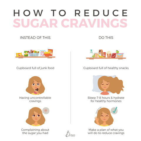 Putting An End To Sugar Cravings By Baraa El Sabbagh, Personal Trainer and Nutritionist in Dubai
