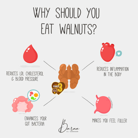 Benefits walnuts dietician, sports nutritionist, personal trainer Baraa El Sabbagh Dubai
