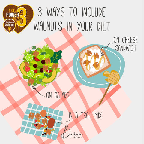 benefits of walnuts, by Baraa El Sabbagh dietician, personal trainer, and nutritionist in Dubai