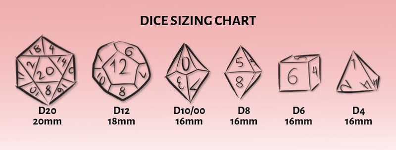 Dice Dungeons and Dragons - Standard RPG Dice Set - Sizing Chart