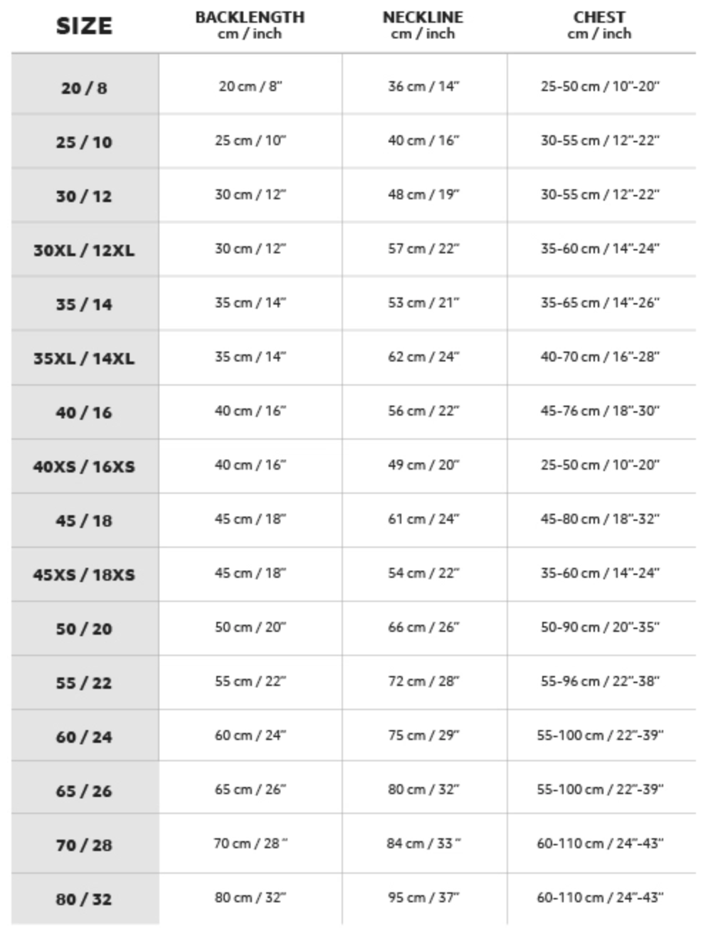 Hurtta Expedition Parka Size Chart