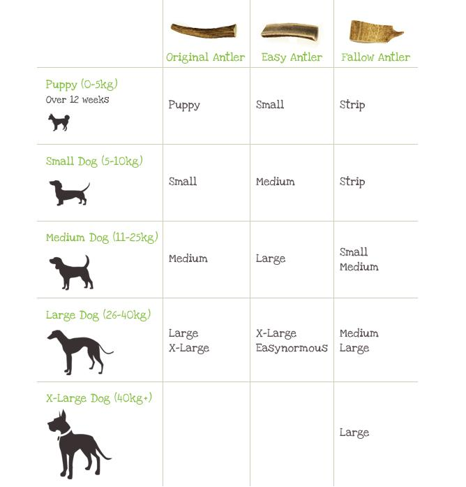 Green & Wilds Easy Antler Dog Chew Dog Treats Green & Wilds