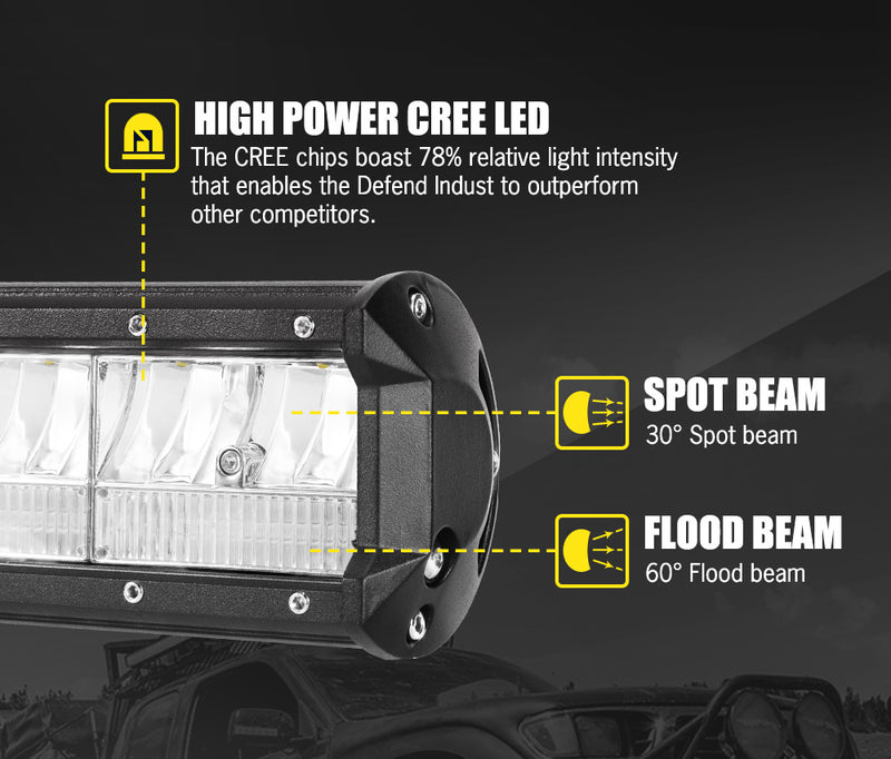 DEFEND 23 inch LED Light Bar - Factory Direct Oz