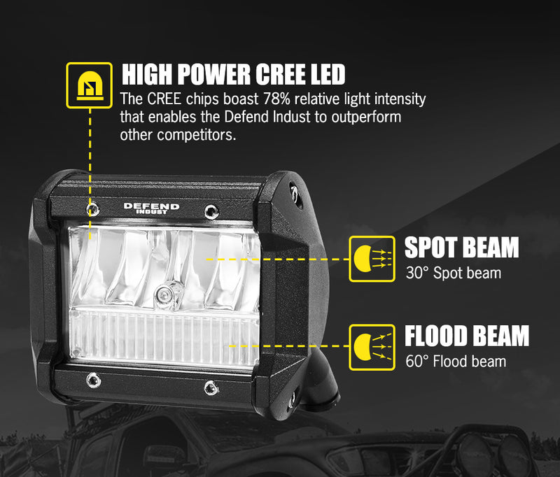 DEFEND 2 x 4inch LED Work Light Bar - Factory Direct Oz