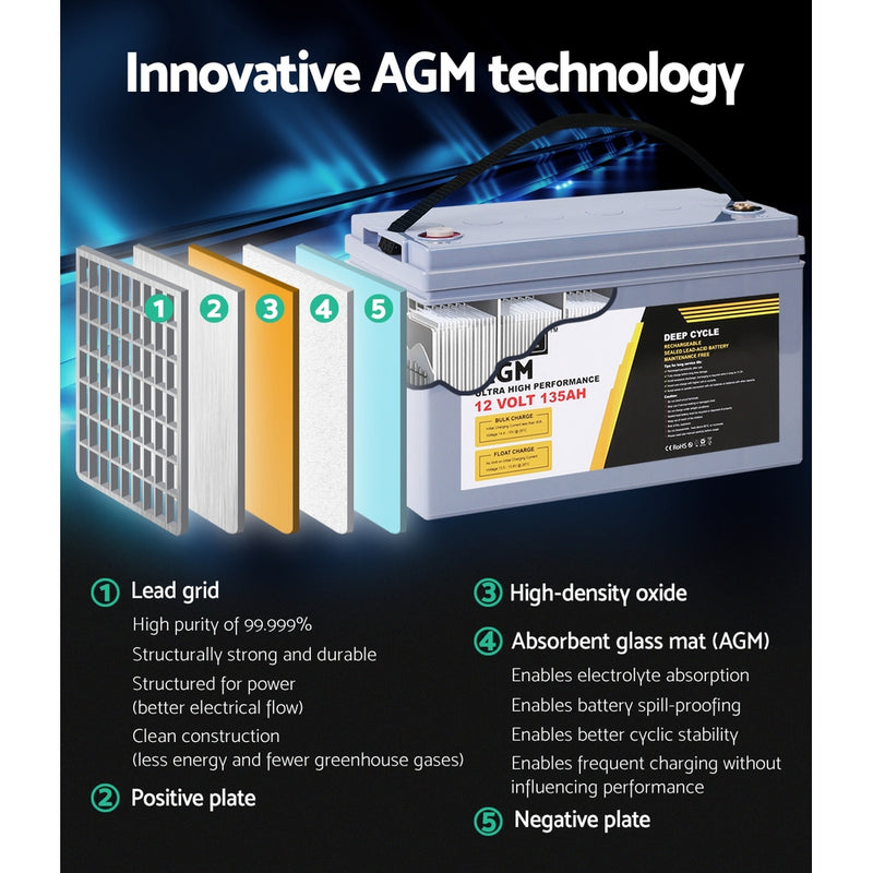 135Ah Deep Cycle AGM Battery & Battery Box - Factory Direct Oz