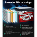 85Ah Deep Cycle AGM Battery & Battery Box - Factory Direct Oz