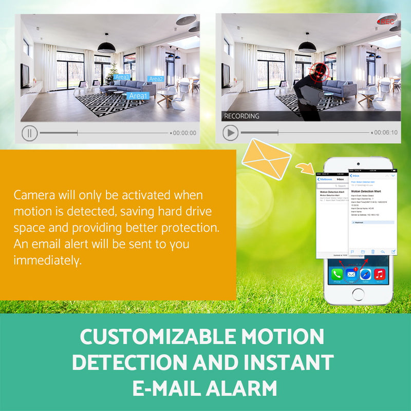 2TB 4CH CCTV Security System w/ 4 x 1080P Cameras - Factory Direct Oz