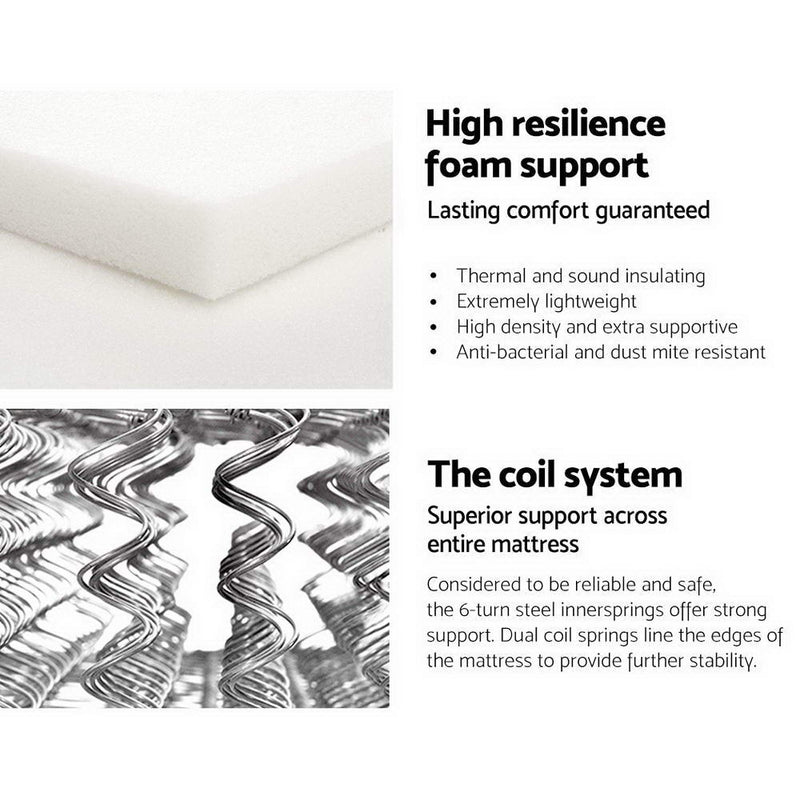 Giselle Double 16cm Thick Spring Mattress - Factory Direct Oz