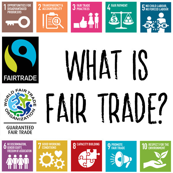 What is Fair Trade title image