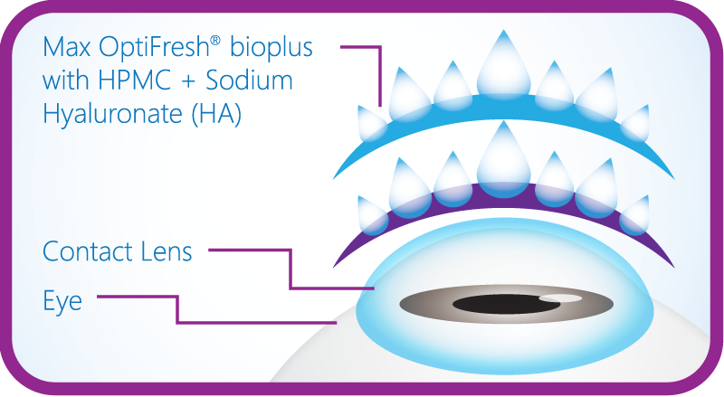 Contact Lens Solution Max Optifresh bioplus 100ml - Buy Online Only