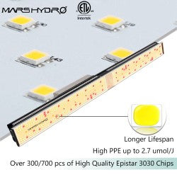 SP 250 Best Led Grow Light