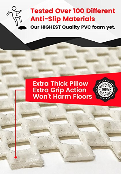 Extra Grip Anti Slip Rug Pads -Works In Indoor And Outdoor Areas