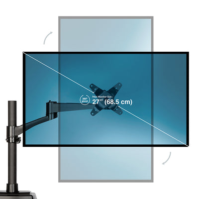 Vari® Dual-Monitor Arm 180 Degree
