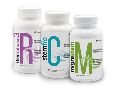 RCM Wellness Pack
