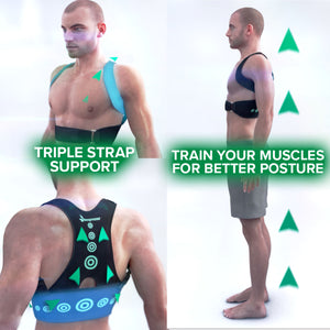 Hempvana Arrow Posture info graphic showing strap support