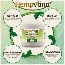 Load image into Gallery viewer, Infographic stating that Hempvana Pain Relief Cream helps relieve stiffness, muscle soreness and inflammation while helping dry skin