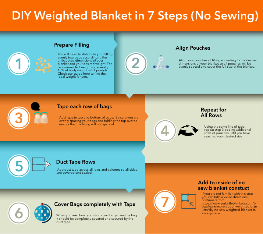 Diy No Sew Weighted Blanket In 7 Easy Steps