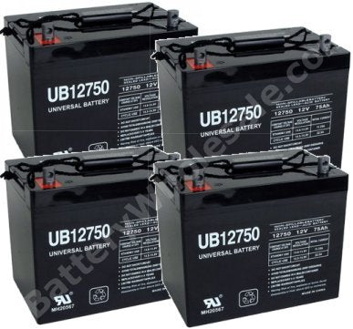 best unity ut8k pack is for one 4 12v 75ah batteries