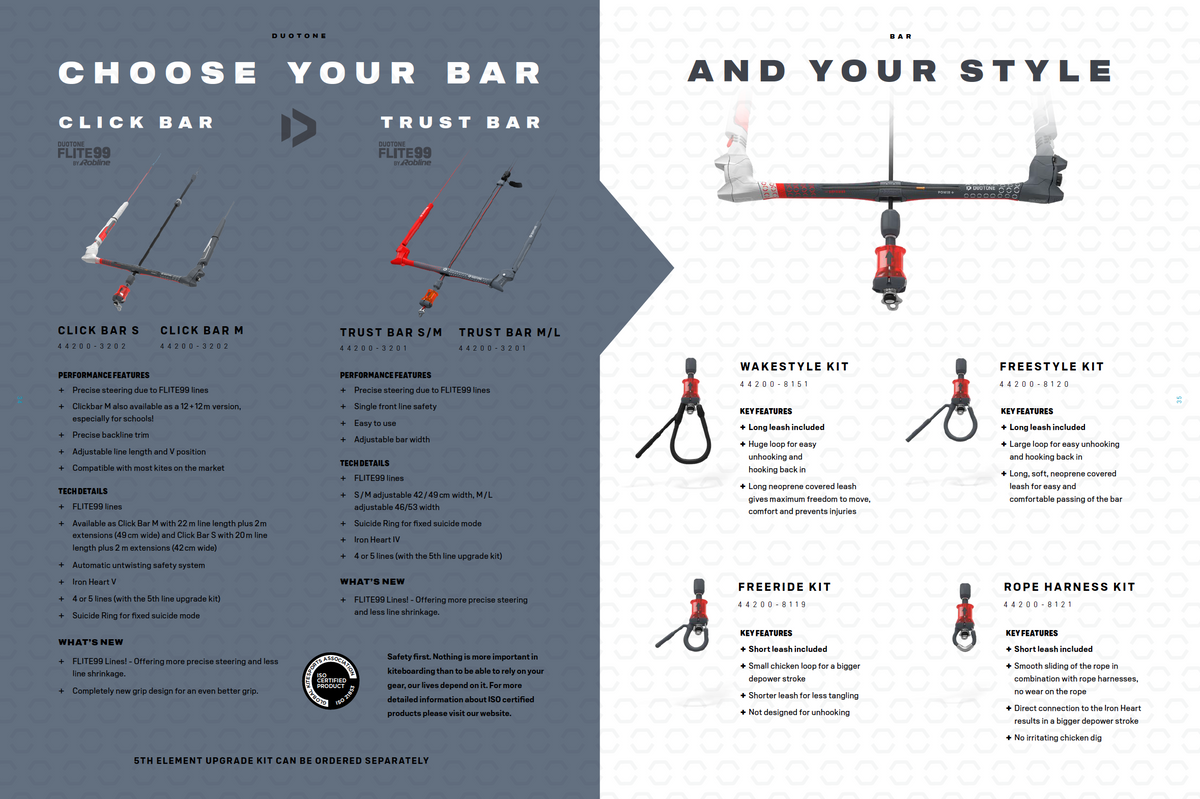 Graphic comparing Duotone's Trust Bar and the Click Bar . Quick Release's are sold separately and come in four different versions. This versions are  Freeride, Freestyle, Rope Harness, and Wakestyle.