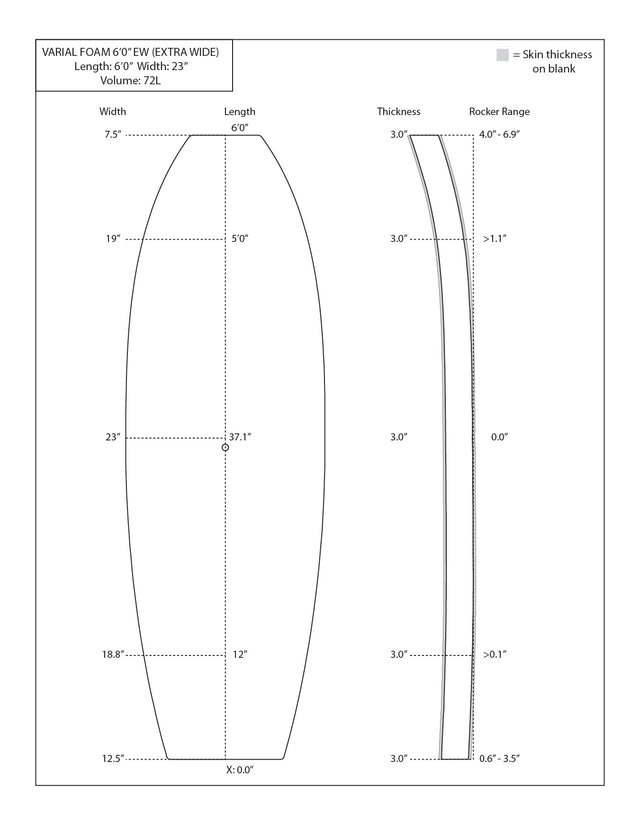 "Varial Foam 6'0"" extra wide surf blanks. Dimensions 6 ft by 23 inches and 3 inches thick. Nose Rocker: 4 inches to 6.9 inches Tail Rocker: 0.6 inches to 2.60 inches Density: 2.5 lbs. Can be used for lots of different types of surfboards 6ft or under - fish surfboard, groveler surfboard, foil surfboard, performance surfboard, short board, short surfboard, mini simmons surfboard, fun boards, fun surfboards, hybrid surfboards, high tech surfboards. Can be milled to any U.S. Blank Profile."