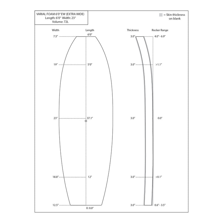 "Varial Foam 6'0"" Ew (extra wide) Surfboard Blank. Dimensions 6 ft by 23 inches and 3 inches thick. Nose Rocker: 4 inches to 6.9 inches Tail Rocker: 0.6 inches to 2.60 inches Density: 2.5 lbs"