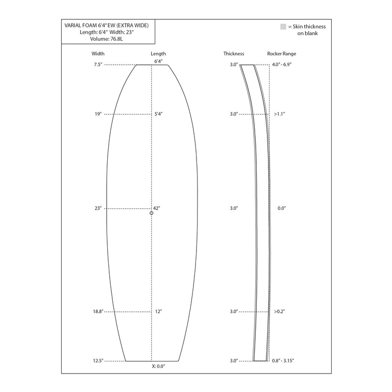 "Varial Foam Extra Wide surfboard blank for sale. Deck and side profile image with surfboard blank dimensions. Blank dimension 6'4"" x 23"" x 3.0"" nose surfboard rocker: 4"" - 6.9"" tail surfboard rocker: 0.8"" - 3.15"" foam blank density 2.5 lbs"