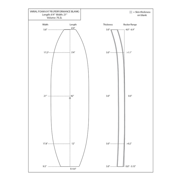 "Varial Foam Performance surfboard blank. Deck surfboard picture and side profile. Dimensions 6'4"" x 21"" x 3.0"" nose surfboard rocker: 4"" - 6.9"" tail surfboard rocker: 0.8"" - 3.15"" foam 2.5 lbs."