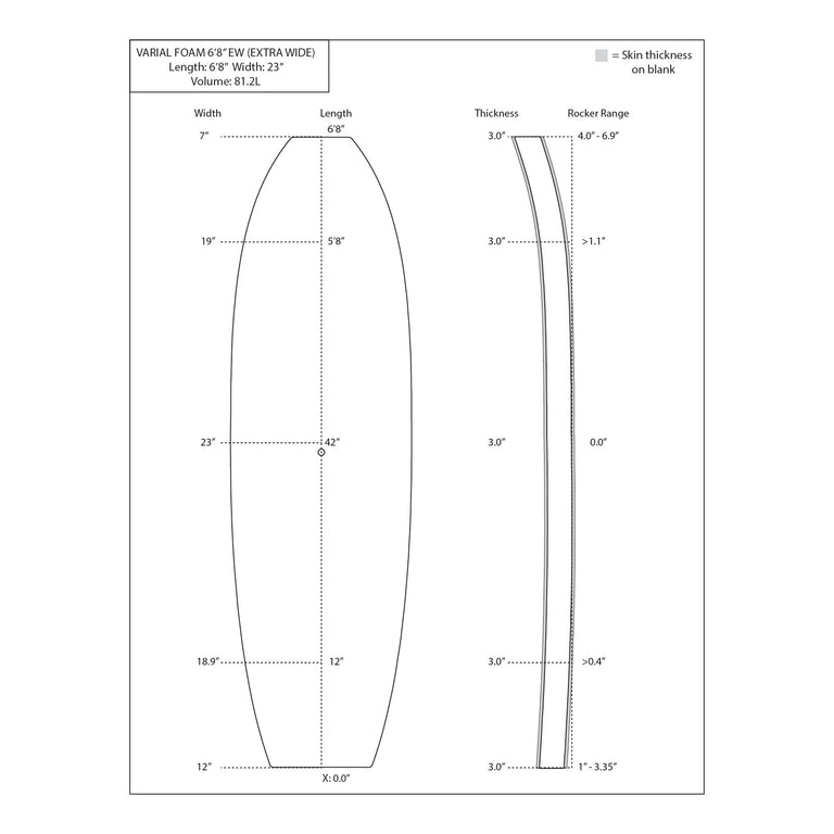 "Varial Foam 6ft 8"" extra wide surfboard foam blank. Surfboard drawing of blank and side profile. Varial foam blank dimensions 6'8"" x 23"" x 3.0"" Nose Rocker: 4"" - 6.9"" Tail Rocker: 1"" - 3.35"" board density 2.5 lbs"