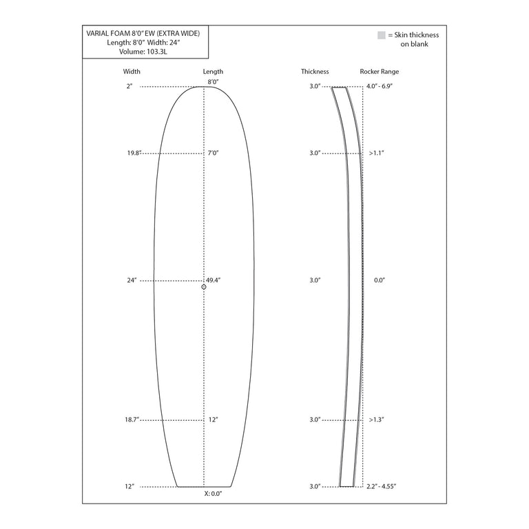 "Varial Foam extra wide surfboard blank. Dimensions 8 ft  x 24"" x 3.0"" nose Rocker: 4"" - 6.9"" Tail Rocker: 2.2"" - 4.55"""