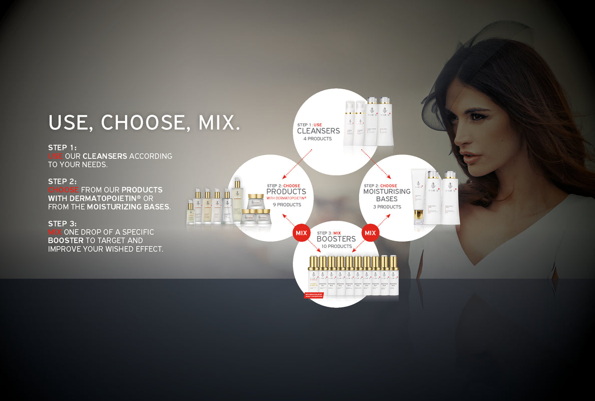 Use. Choose. Mix.