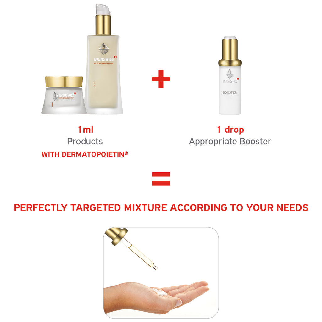 Usage Eventone Serum