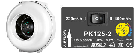 Prima Klima PK125-2 Two-speed - led grow lights KingOfLeds