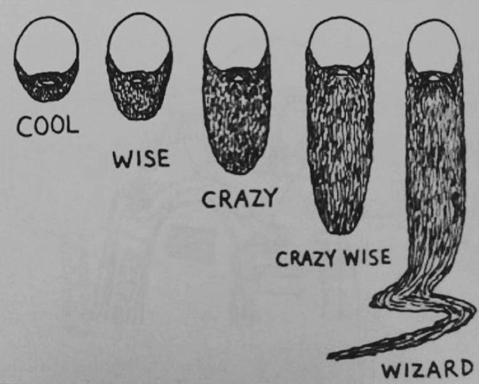 Finding the Best Beard Style for Your Face Shape