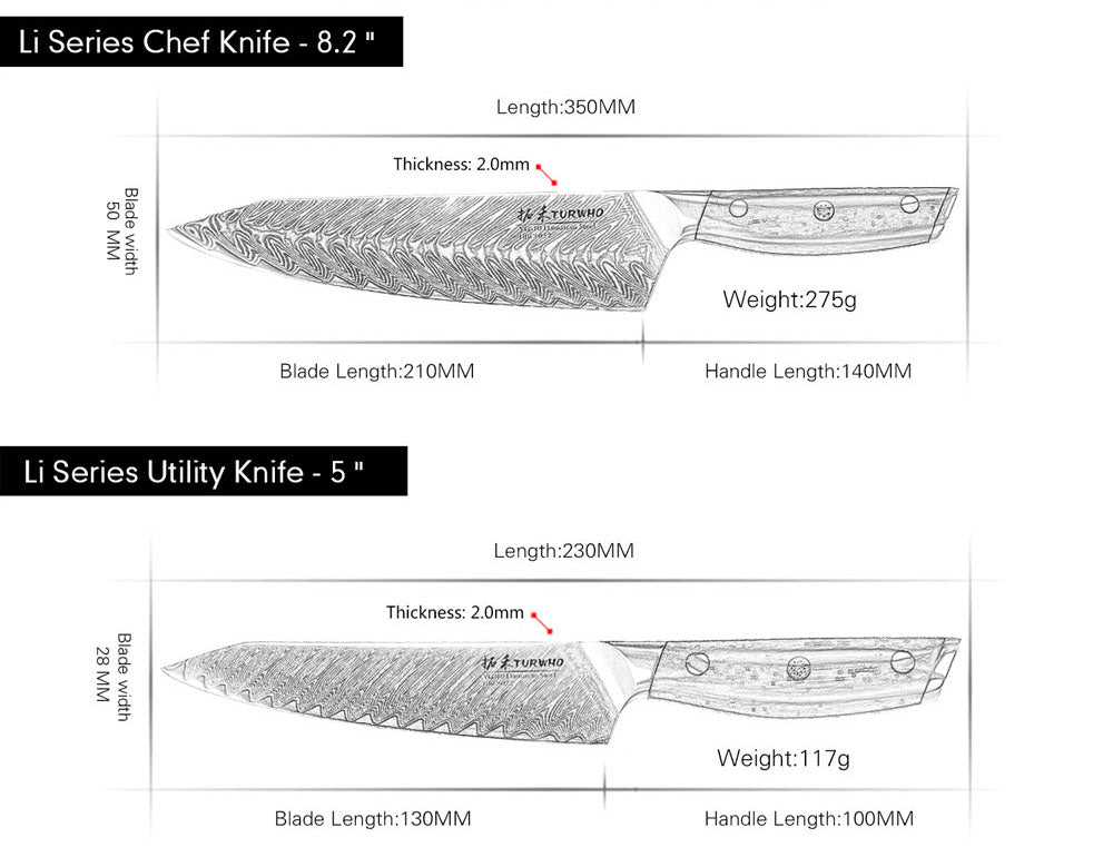 """Stainless Steel vs. High-Carbon Stainless Steel vs. Carbon Steel All of the knives I recommend are stainless steel or as current marketers love to declare, """"high-carbon stainless steel."""" Is there a difference? Not much. All steel has carbon and all stainless steels have very similar amounts of carbon that might vary only by .5 percent. There's not a dramatic difference (as far as the carbon's concerned) between stainless steel and high-carbon stainless steel. . .it's more in the name.  On the other hand. . .there is a huge difference between """"high-carbon stainless steel"""" and just plain """"carbon steel."""" Carbon steel lacks a healthy dose of chromium (10.5 to 30%)—which is the element that allows stainless steel to resist corrosion. Thus, carbon steel can rust pretty darn easy while stainless cannot. On the other, other hand. . .high-caliber carbon steel can take a finer/sharper edge and hold it for a longer time than most stainless steels."""