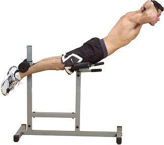 BACK EXERCISE EQUIPMENT FOR BACK PAIN – A REVIEW