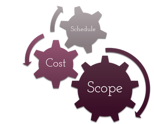5 Keys to Avoiding Scope Creep