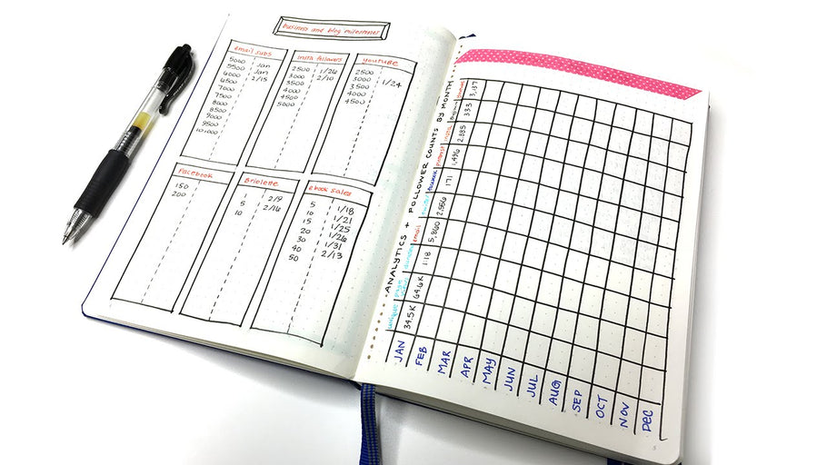 Best Pens for Bullet Journals (Dot Grid Notes)