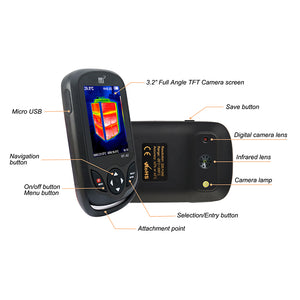 HT-A2 Thermal Imaging Camera(320×240)